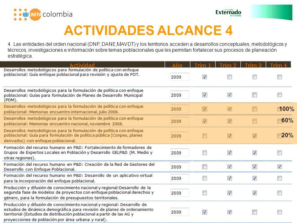 ACTIVIDADES ALCANCE 4 100% 60% 4.