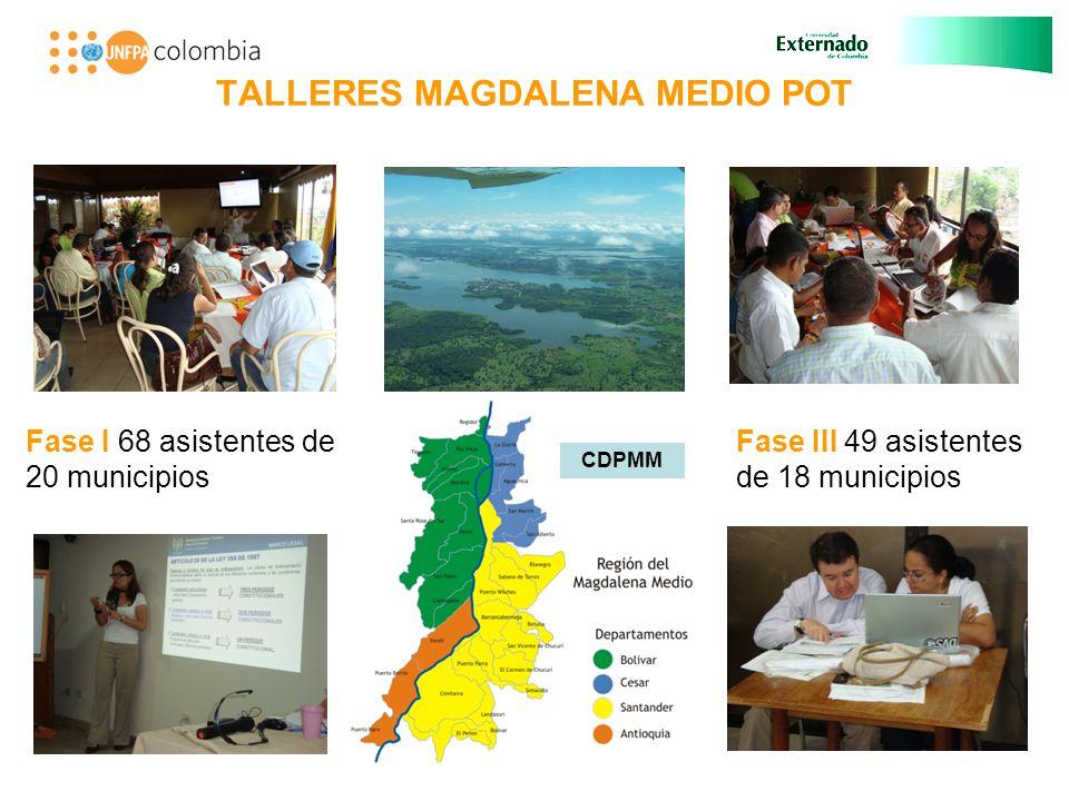 TALLERES MAGDALENA MEDIO POT Fase III 49 asistentes de 18 municipios Fase I 68 asistentes de 20 municipios CDPMM