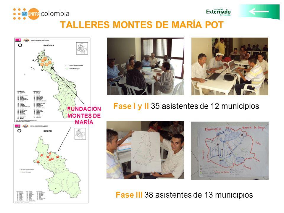 TALLERES MONTES DE MARÍA POT FUNDACIÓN MONTES DE MARÍA Fase III 38 asistentes de 13 municipios Fase I y II 35 asistentes de 12 municipios