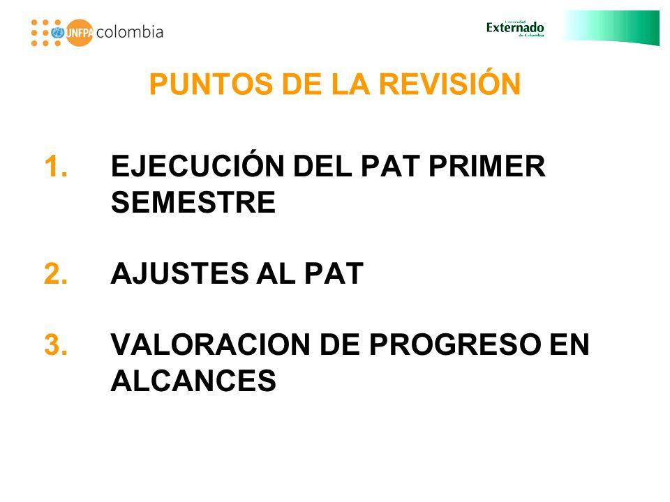 1. EJECUCIÓN DEL PAT PRIMER SEMESTRE 2. AJUSTES AL PAT 3.