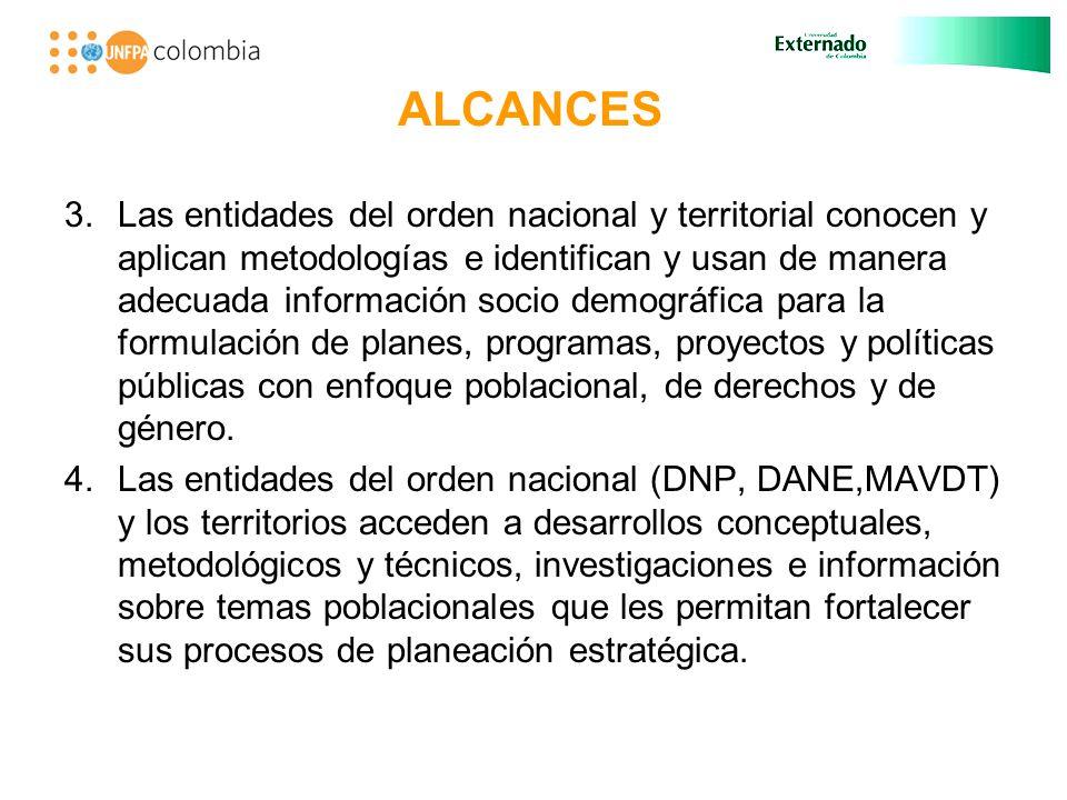 ACTIVIDADES ALCANCE 3 3.