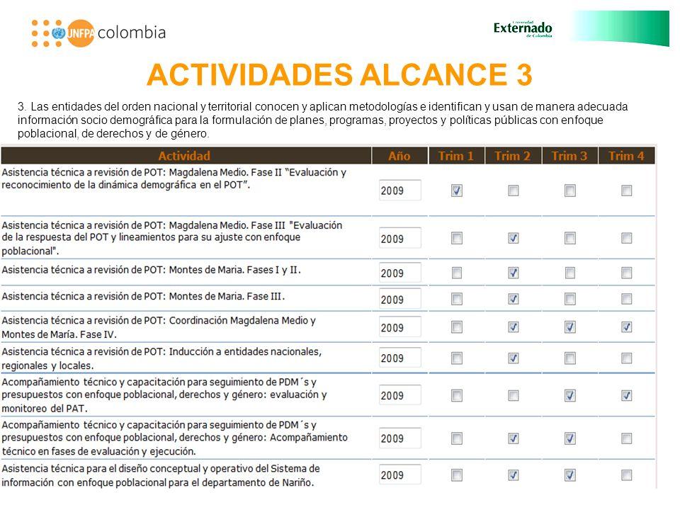ACTIVIDADES ALCANCE 3 100% 25% 3.