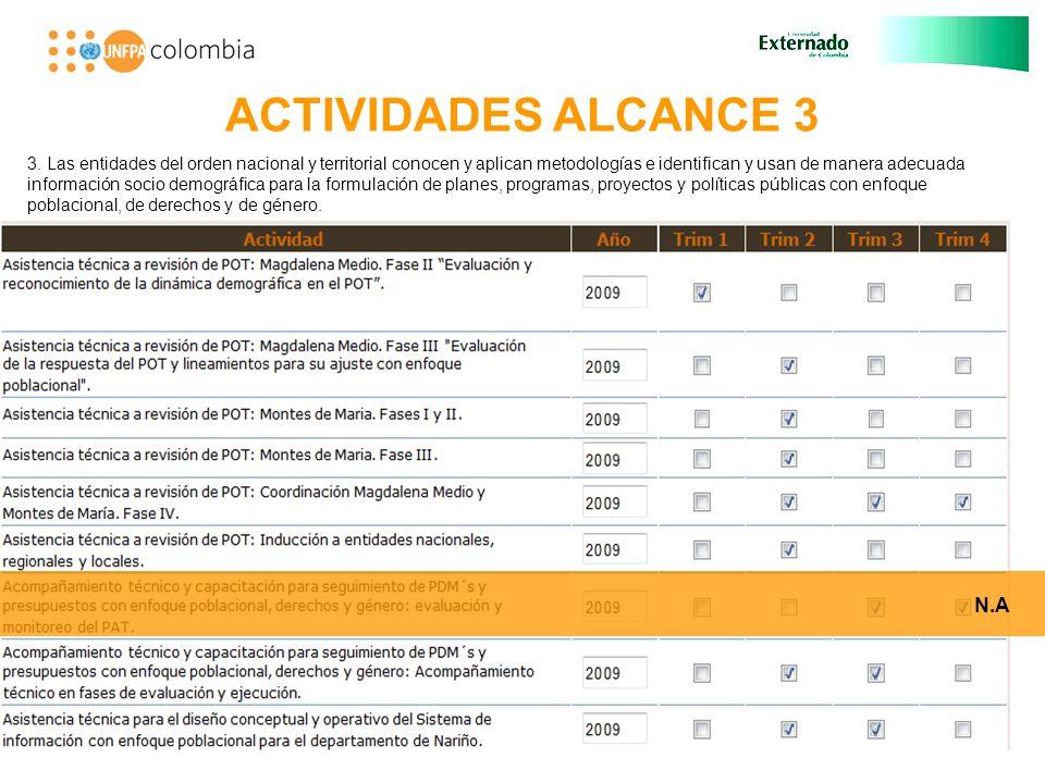 ACTIVIDADES ALCANCE 3 20% 3.