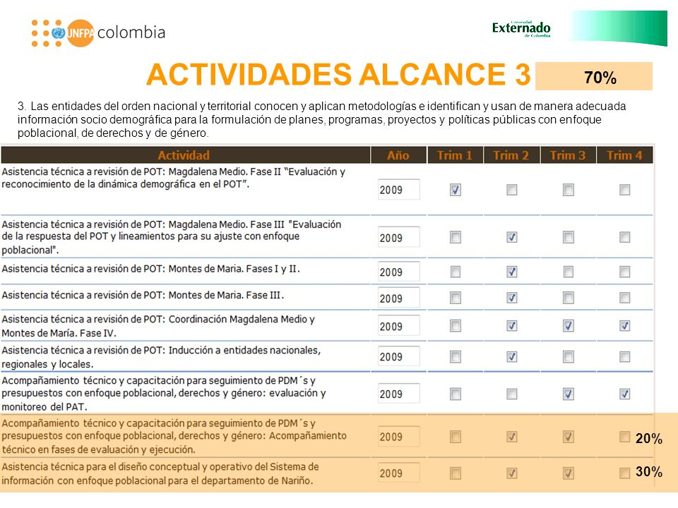 ACTIVIDADES ALCANCE 4 100% 75% 4.
