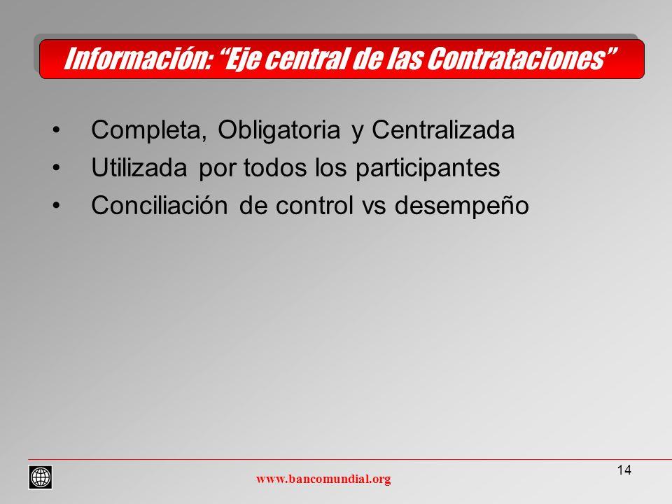 14 Completa, Obligatoria y Centralizada Utilizada por todos los participantes Conciliación de control vs desempeño Información: Eje central de las Contrataciones www.bancomundial.org