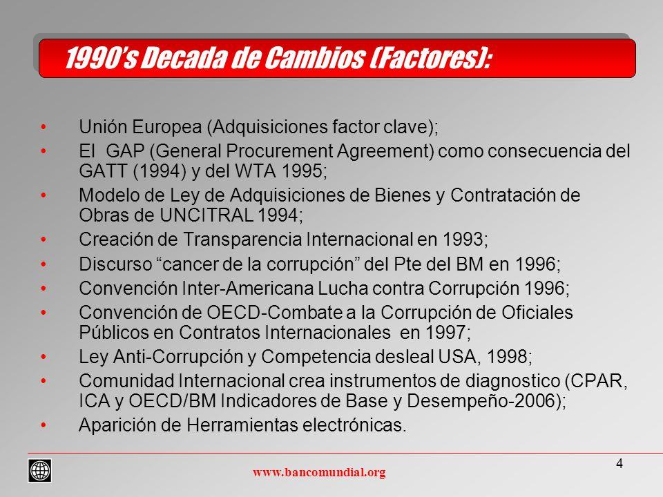 4 Unión Europea (Adquisiciones factor clave); El GAP (General Procurement Agreement) como consecuencia del GATT (1994) y del WTA 1995; Modelo de Ley de Adquisiciones de Bienes y Contratación de Obras de UNCITRAL 1994; Creación de Transparencia Internacional en 1993; Discurso cancer de la corrupción del Pte del BM en 1996; Convención Inter-Americana Lucha contra Corrupción 1996; Convención de OECD-Combate a la Corrupción de Oficiales Públicos en Contratos Internacionales en 1997; Ley Anti-Corrupción y Competencia desleal USA, 1998; Comunidad Internacional crea instrumentos de diagnostico (CPAR, ICA y OECD/BM Indicadores de Base y Desempeño-2006); Aparición de Herramientas electrónicas.