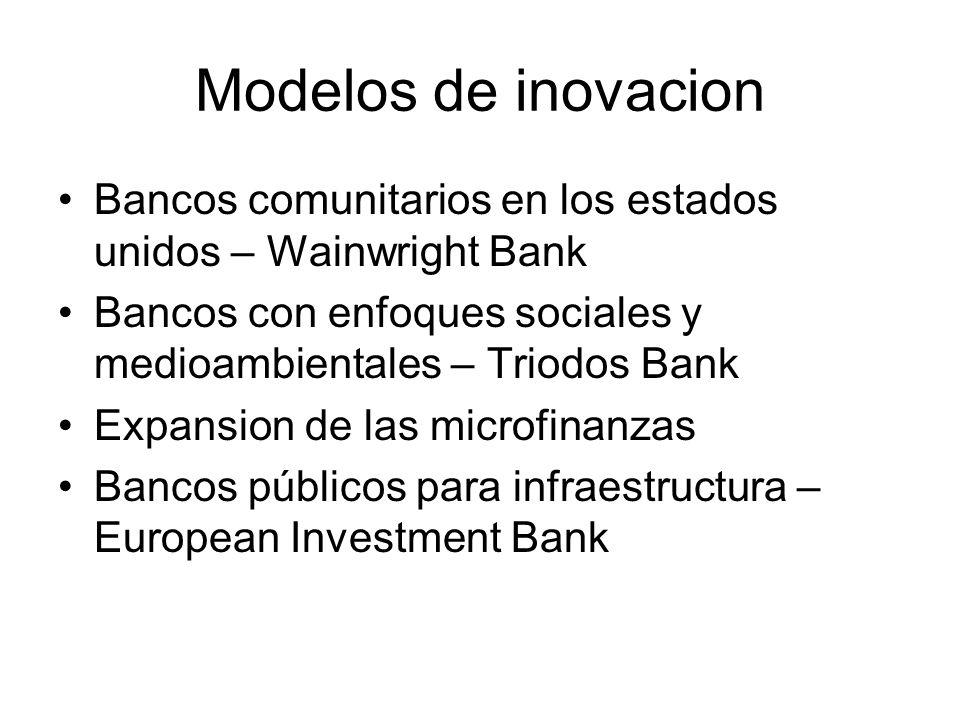 Modelos de inovacion Bancos comunitarios en los estados unidos – Wainwright Bank Bancos con enfoques sociales y medioambientales – Triodos Bank Expansion de las microfinanzas Bancos públicos para infraestructura – European Investment Bank