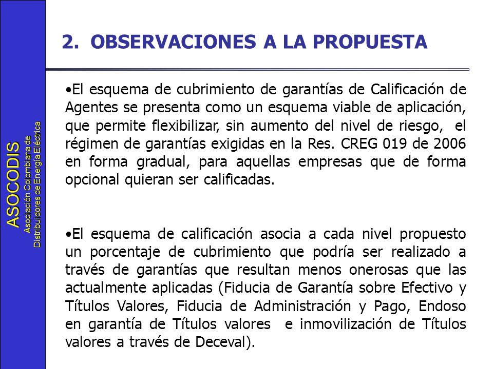ASOCODIS Asociación Colombiana de Distribuidores de Energía Eléctrica 2.