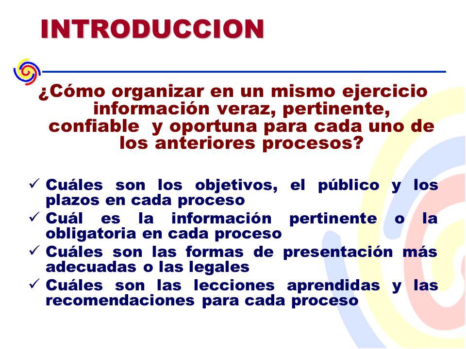 INTRODUCCION ¿Cómo organizar en un mismo ejercicio información veraz, pertinente, confiable y oportuna para cada uno de los anteriores procesos.
