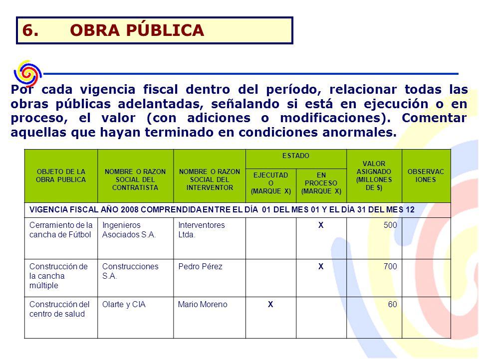 6.OBRA PÚBLICA OBJETO DE LA OBRA PUBLICA NOMBRE O RAZON SOCIAL DEL CONTRATISTA NOMBRE O RAZON SOCIAL DEL INTERVENTOR ESTADO VALOR ASIGNADO (MILLONES DE $) OBSERVAC IONES EJECUTAD O (MARQUE X) EN PROCESO (MARQUE X) VIGENCIA FISCAL AÑO 2008 COMPRENDIDA ENTRE EL DÍA 01 DEL MES 01 Y EL DÍA 31 DEL MES 12 Cerramiento de la cancha de Fútbol Ingenieros Asociados S.A.