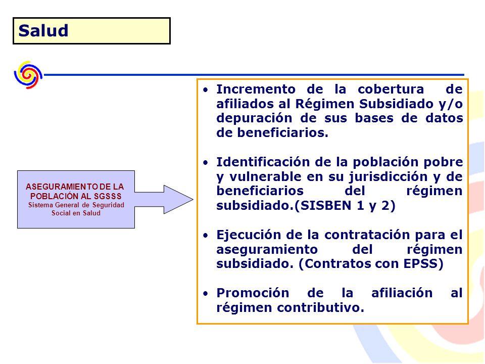 Salud ASEGURAMIENTO DE LA POBLACIÓN AL SGSSS Sistema General de Seguridad Social en Salud Incremento de la cobertura de afiliados al Régimen Subsidiado y/o depuración de sus bases de datos de beneficiarios.