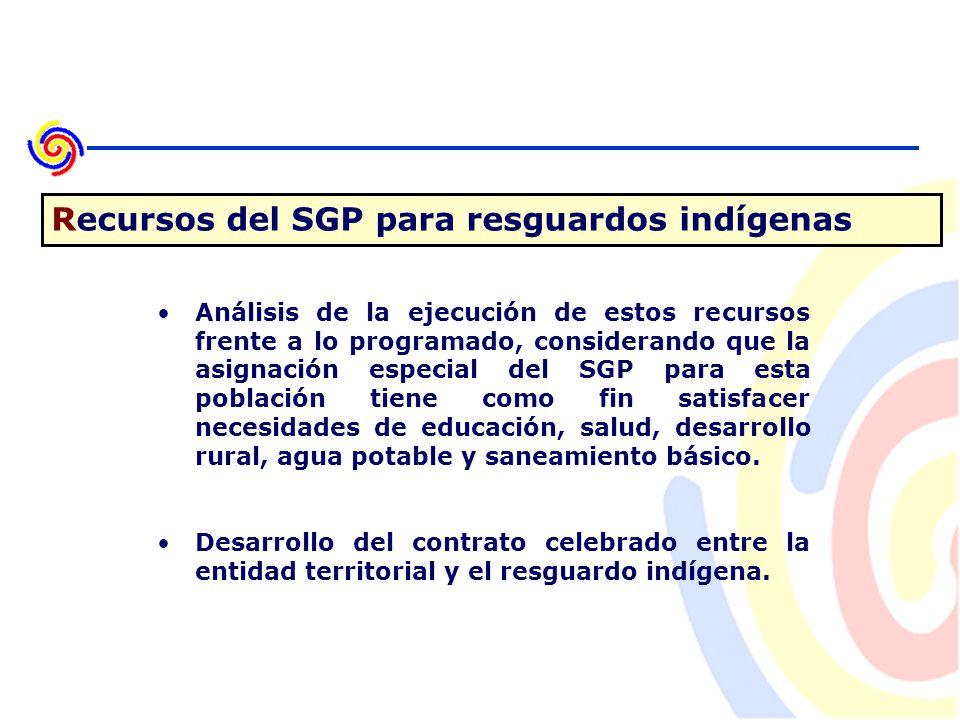 Recursos del SGP para resguardos indígenas Análisis de la ejecución de estos recursos frente a lo programado, considerando que la asignación especial del SGP para esta población tiene como fin satisfacer necesidades de educación, salud, desarrollo rural, agua potable y saneamiento básico.