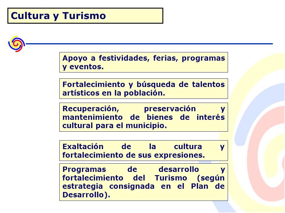 Cultura y Turismo Apoyo a festividades, ferias, programas y eventos.