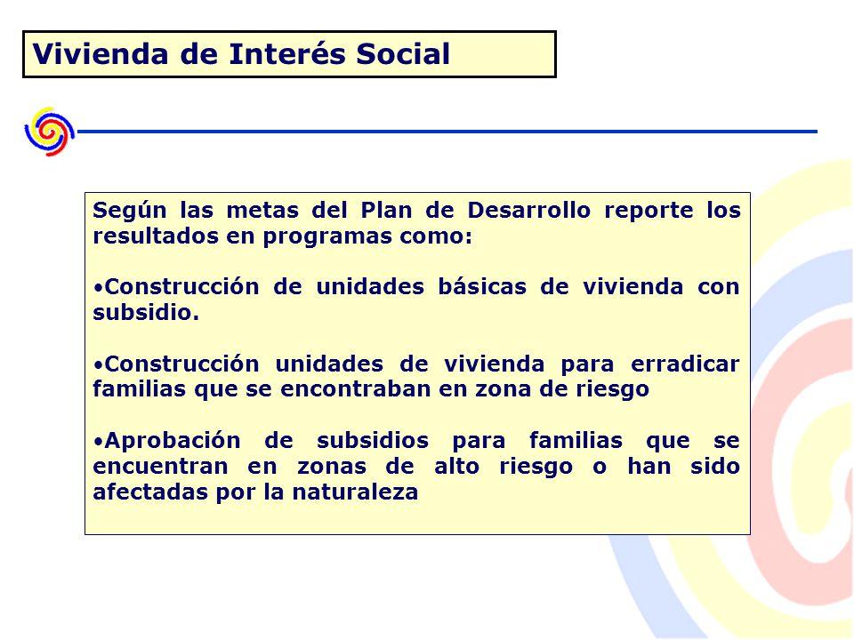 Vivienda de Interés Social Según las metas del Plan de Desarrollo reporte los resultados en programas como: Construcción de unidades básicas de vivienda con subsidio.