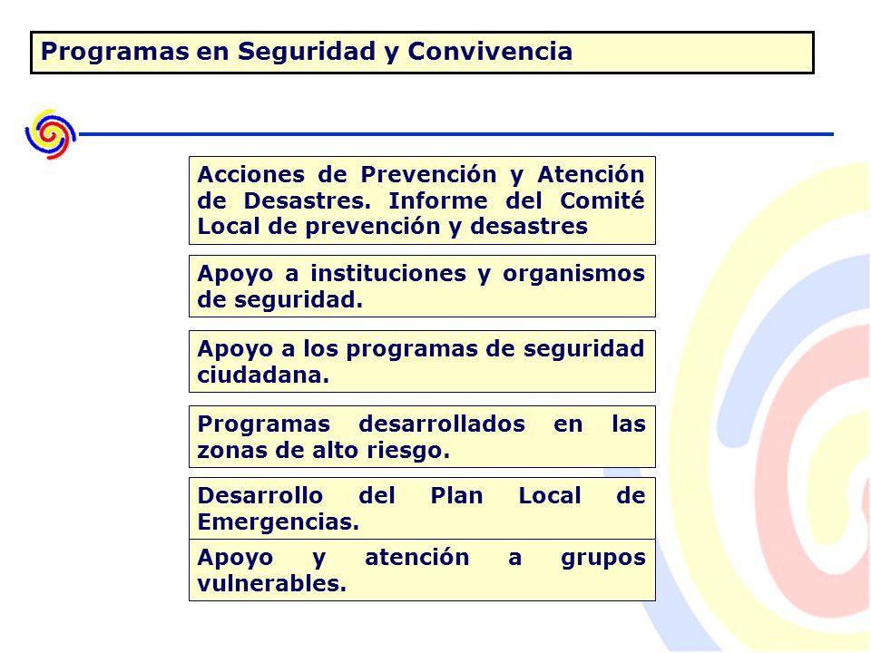 Programas en Seguridad y Convivencia Acciones de Prevención y Atención de Desastres.