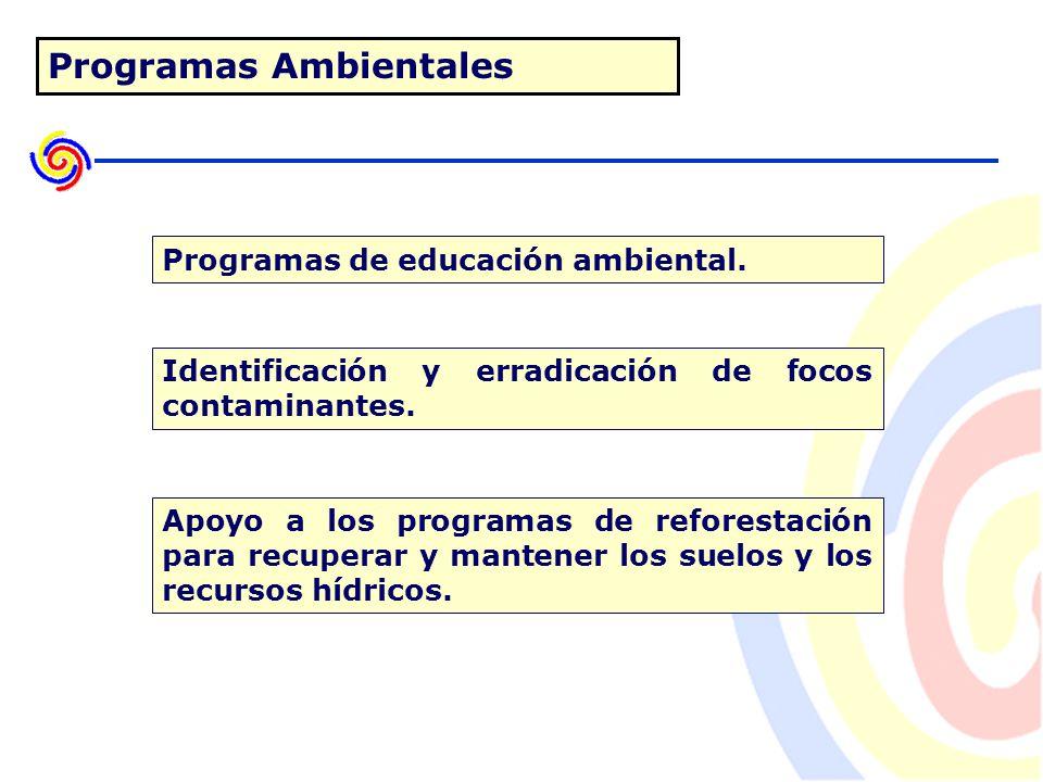 Programas Ambientales Programas de educación ambiental.