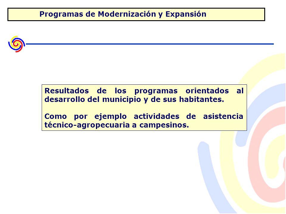 Programas de Modernización y Expansión Resultados de los programas orientados al desarrollo del municipio y de sus habitantes.