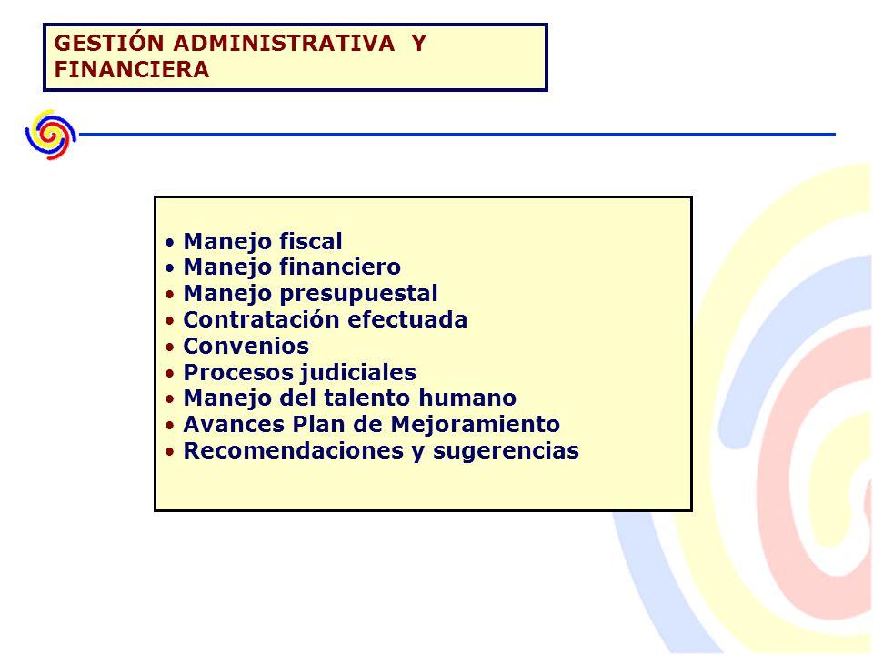 Manejo fiscal Manejo financiero Manejo presupuestal Contratación efectuada Convenios Procesos judiciales Manejo del talento humano Avances Plan de Mejoramiento Recomendaciones y sugerencias GESTIÓN ADMINISTRATIVA Y FINANCIERA