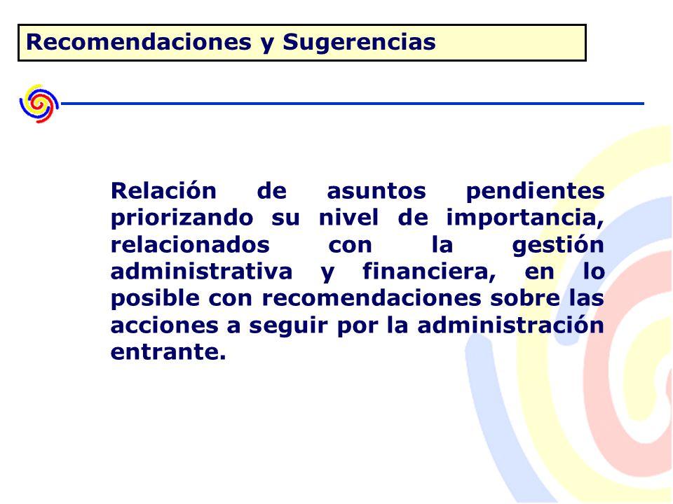 Recomendaciones y Sugerencias Relación de asuntos pendientes priorizando su nivel de importancia, relacionados con la gestión administrativa y financiera, en lo posible con recomendaciones sobre las acciones a seguir por la administración entrante.