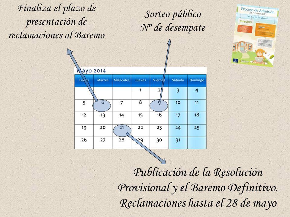 Finaliza el plazo de presentación de reclamaciones al Baremo Sorteo público Nº de desempate Publicación de la Resolución Provisional y el Baremo Definitivo.