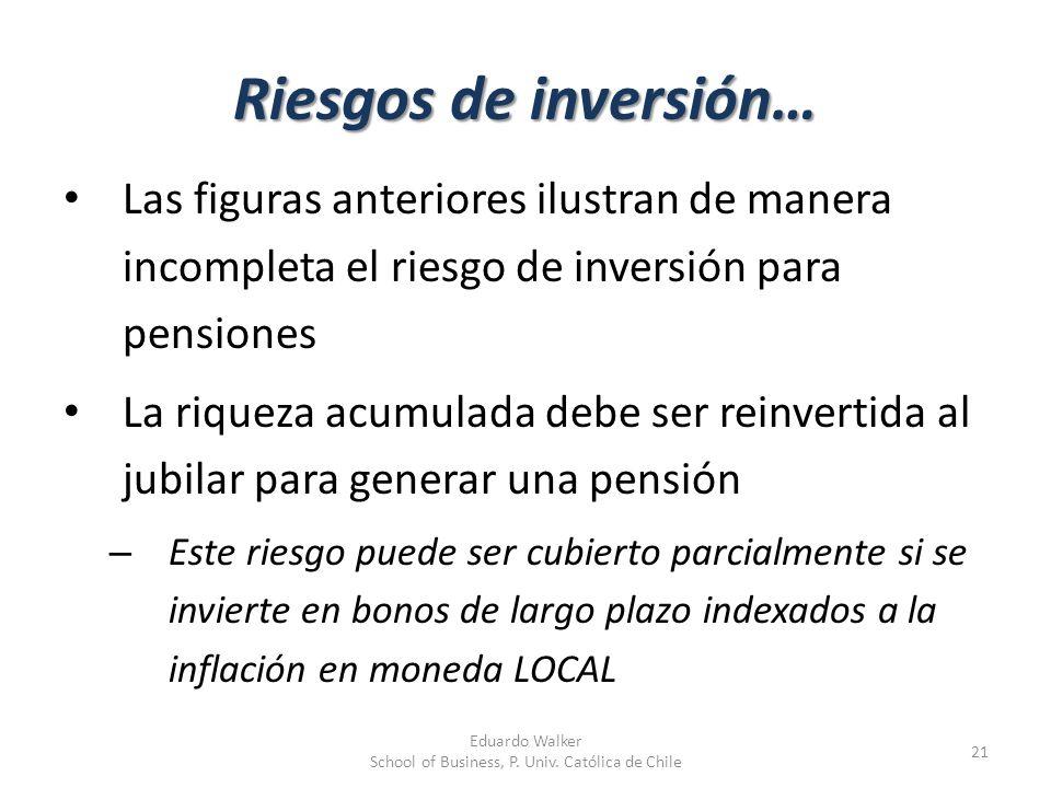 Riesgos de inversión… Las figuras anteriores ilustran de manera incompleta el riesgo de inversión para pensiones La riqueza acumulada debe ser reinver