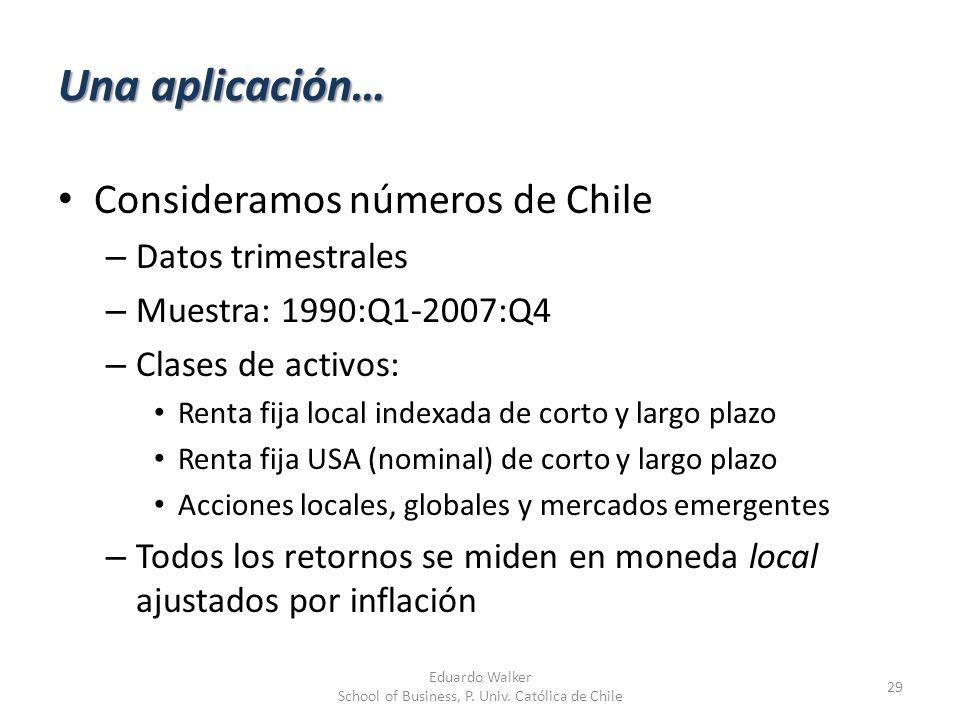Una aplicación… 29 Eduardo Walker School of Business, P. Univ. Católica de Chile Consideramos números de Chile – Datos trimestrales – Muestra: 1990:Q1