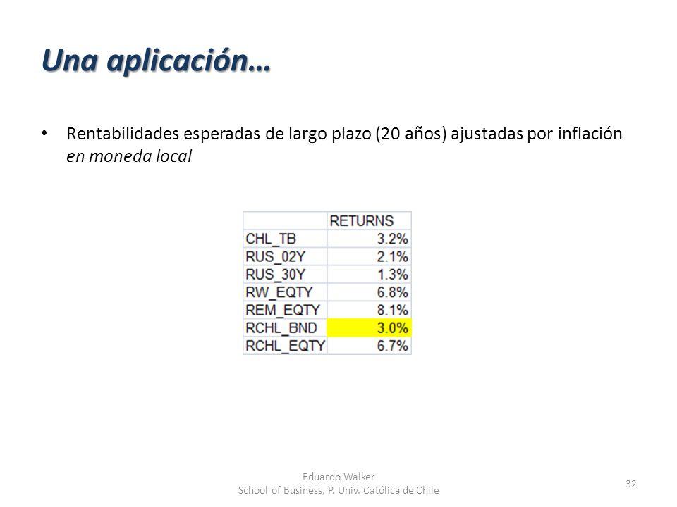 Una aplicación… 32 Eduardo Walker School of Business, P. Univ. Católica de Chile Rentabilidades esperadas de largo plazo (20 años) ajustadas por infla