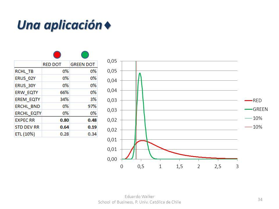 Una aplicación Una aplicación 34 Eduardo Walker School of Business, P. Univ. Católica de Chile