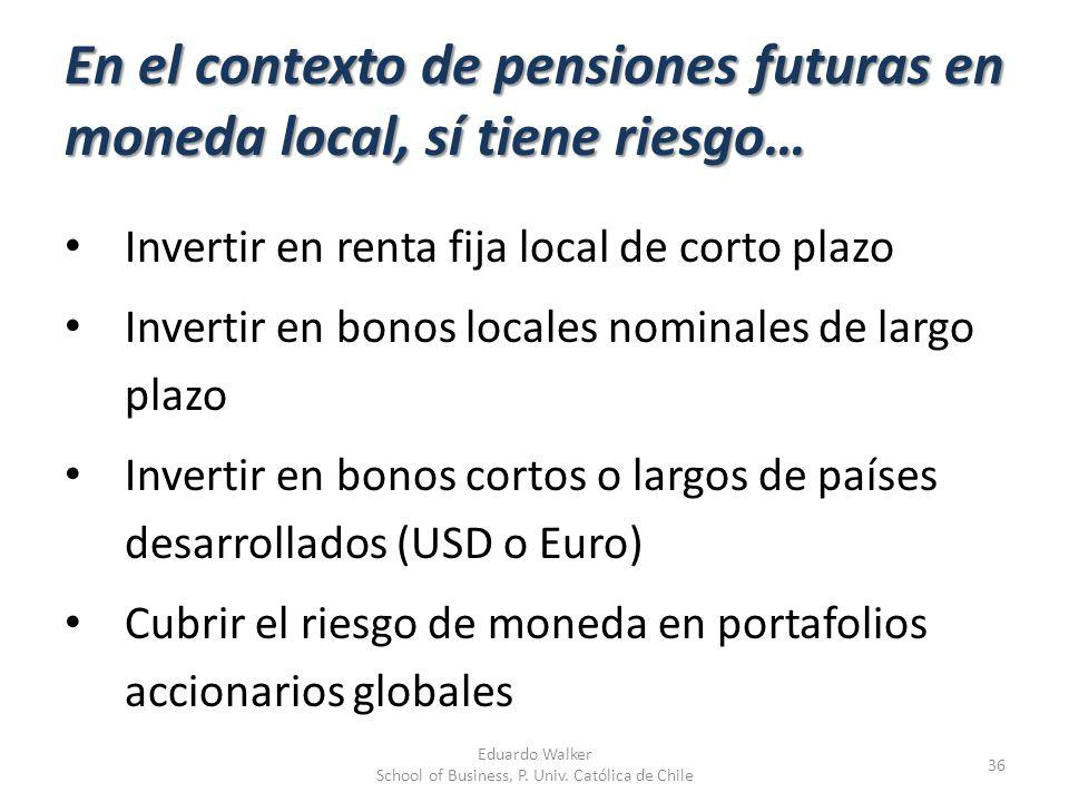 En el contexto de pensiones futuras en moneda local, sí tiene riesgo… Invertir en renta fija local de corto plazo Invertir en bonos locales nominales