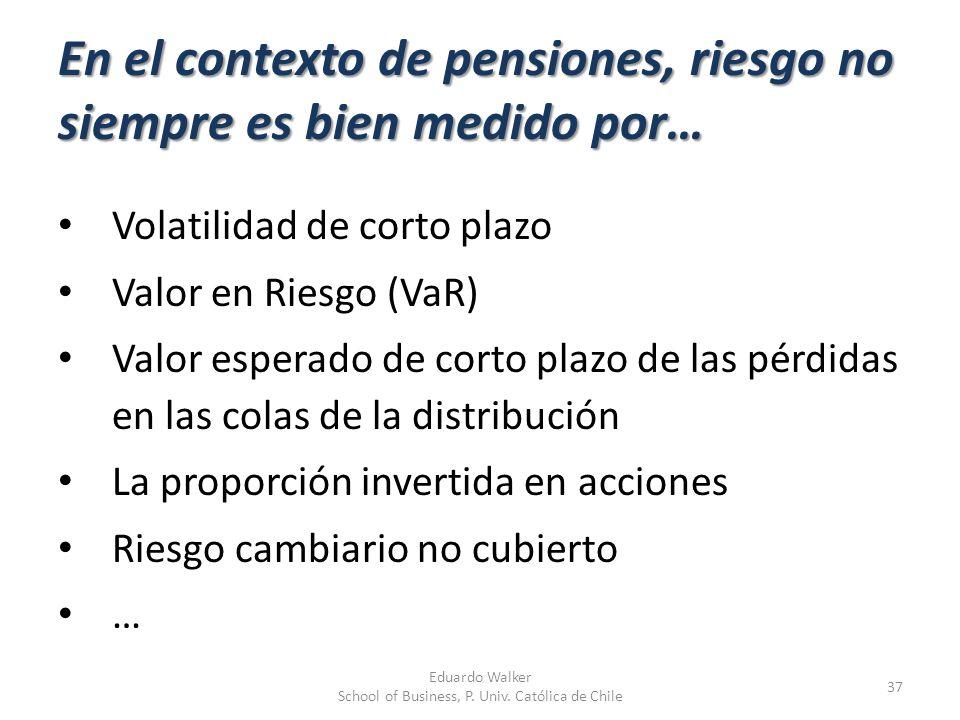En el contexto de pensiones, riesgo no siempre es bien medido por… Volatilidad de corto plazo Valor en Riesgo (VaR) Valor esperado de corto plazo de l
