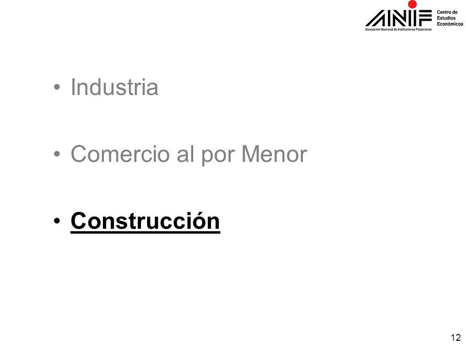 12 Industria Comercio al por Menor Construcción