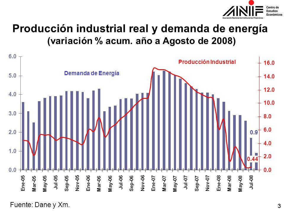 33 Fuente: Dane y Xm. Producción industrial real y demanda de energía (variación % acum.
