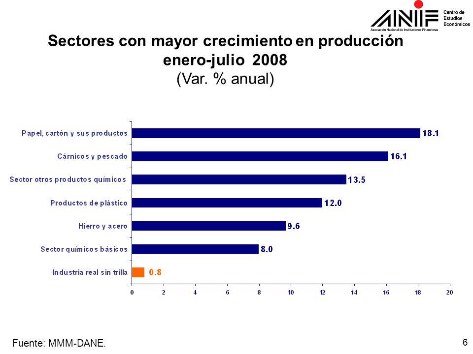 6 Sectores con mayor crecimiento en producción enero-julio 2008 (Var. % anual) Fuente: MMM-DANE.