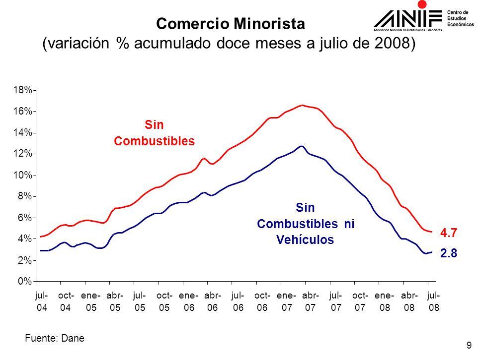 9 Comercio Minorista (variación % acumulado doce meses a julio de 2008) Fuente: Dane