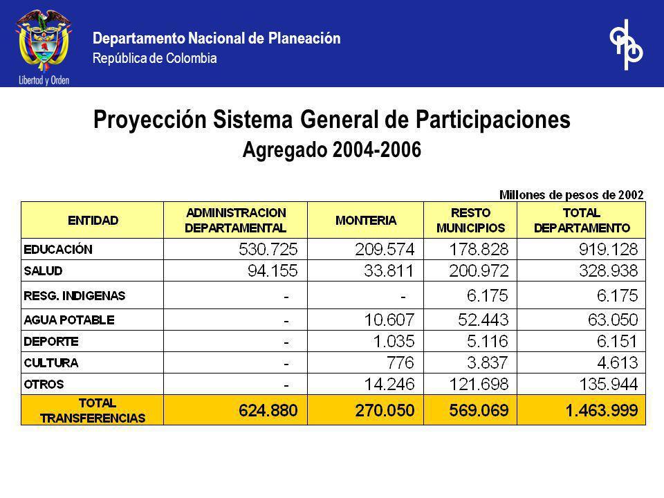Proyección Sistema General de Participaciones Agregado 2004-2006