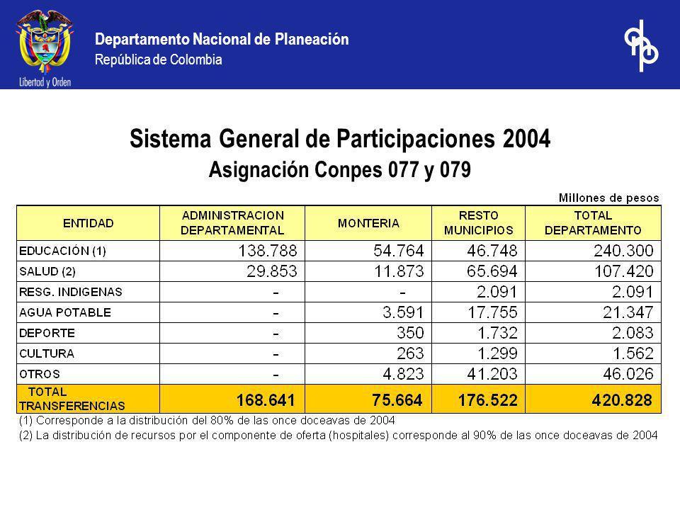 Departamento Nacional de Planeación República de Colombia Sistema General de Participaciones 2004 Asignación Conpes 077 y 079
