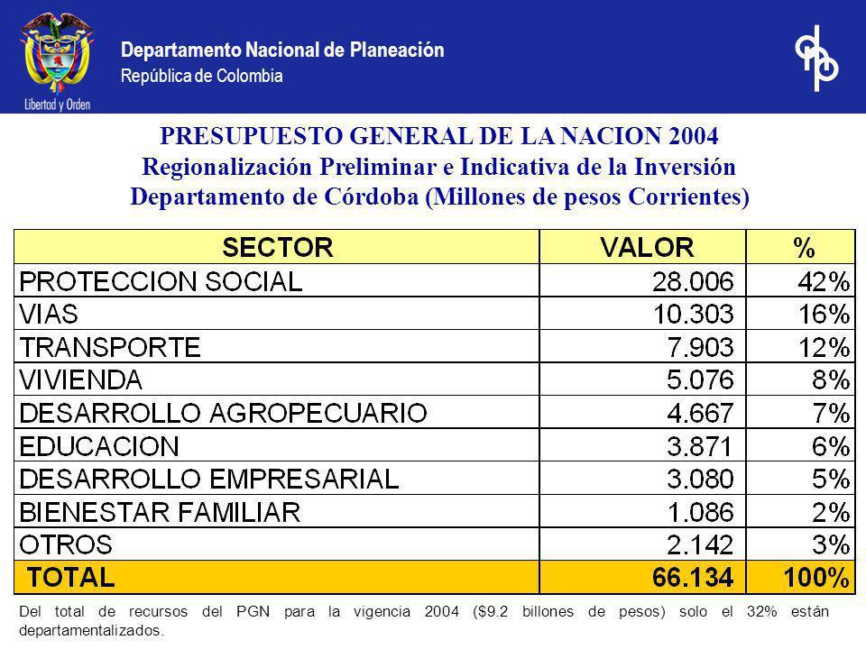 Departamento Nacional de Planeación República de Colombia PRESUPUESTO GENERAL DE LA NACION 2004 Regionalización Preliminar e Indicativa de la Inversió
