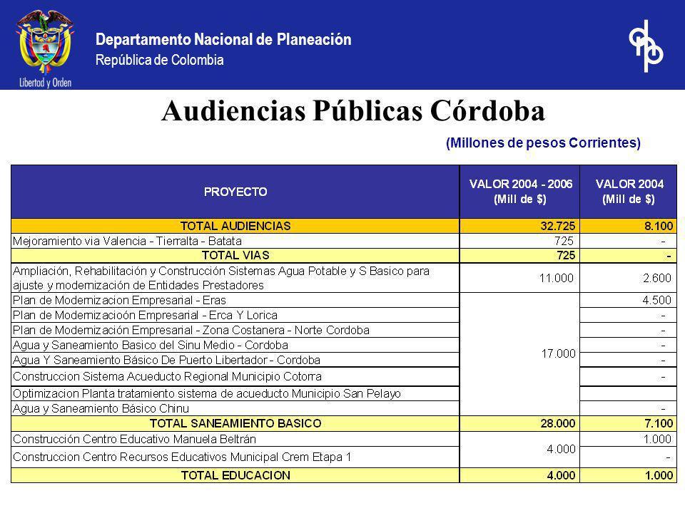 Departamento Nacional de Planeación República de Colombia (Millones de pesos Corrientes) Audiencias Públicas Córdoba