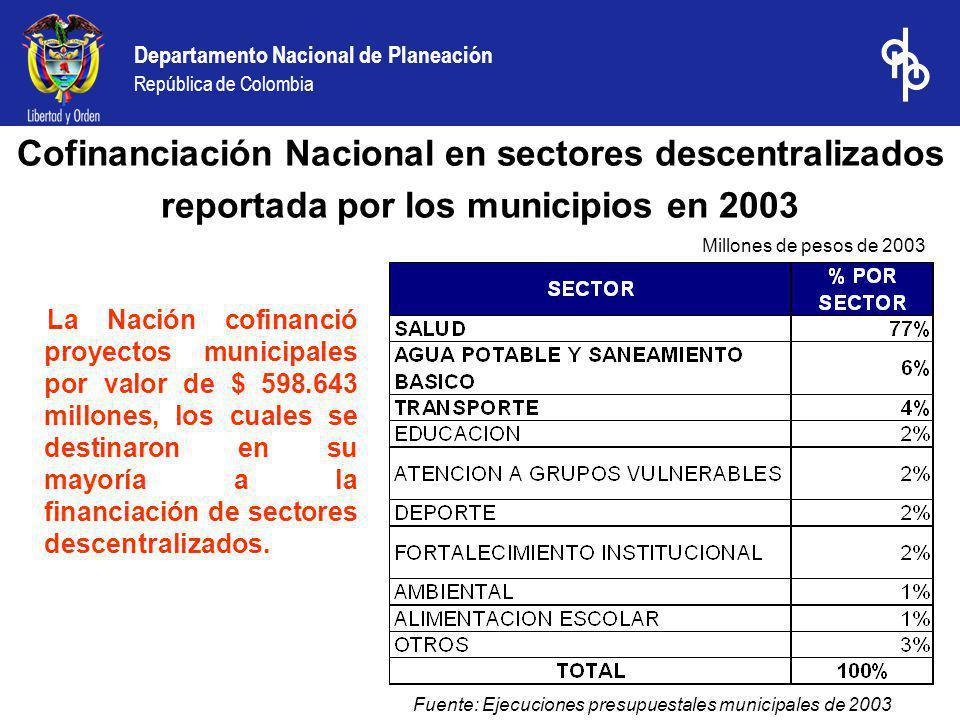 Departamento Nacional de Planeación República de Colombia La Nación cofinanció proyectos municipales por valor de $ 598.643 millones, los cuales se de