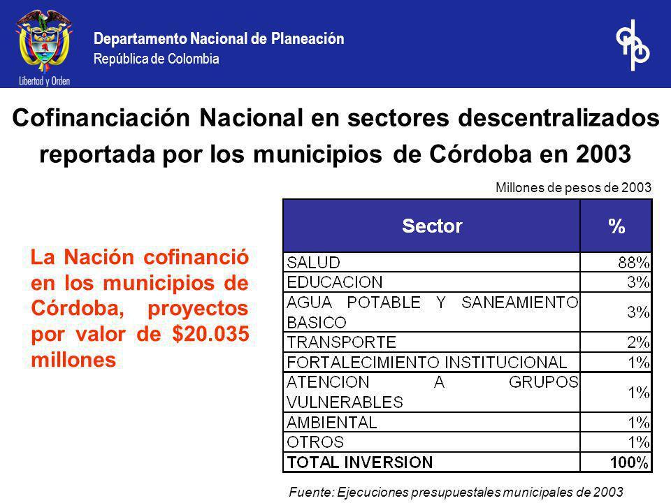 Departamento Nacional de Planeación República de Colombia La Nación cofinanció en los municipios de Córdoba, proyectos por valor de $20.035 millones F