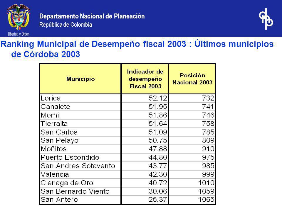 Departamento Nacional de Planeación República de Colombia Ranking Municipal de Desempeño fiscal 2003 : Últimos municipios de Córdoba 2003