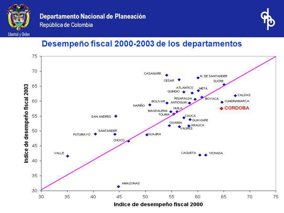 Departamento Nacional de Planeación República de Colombia Desempeño fiscal 2000-2003 de los departamentos