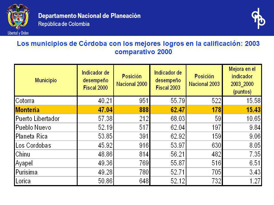 Departamento Nacional de Planeación República de Colombia Los municipios de Córdoba con los mejores logros en la calificación: 2003 comparativo 2000