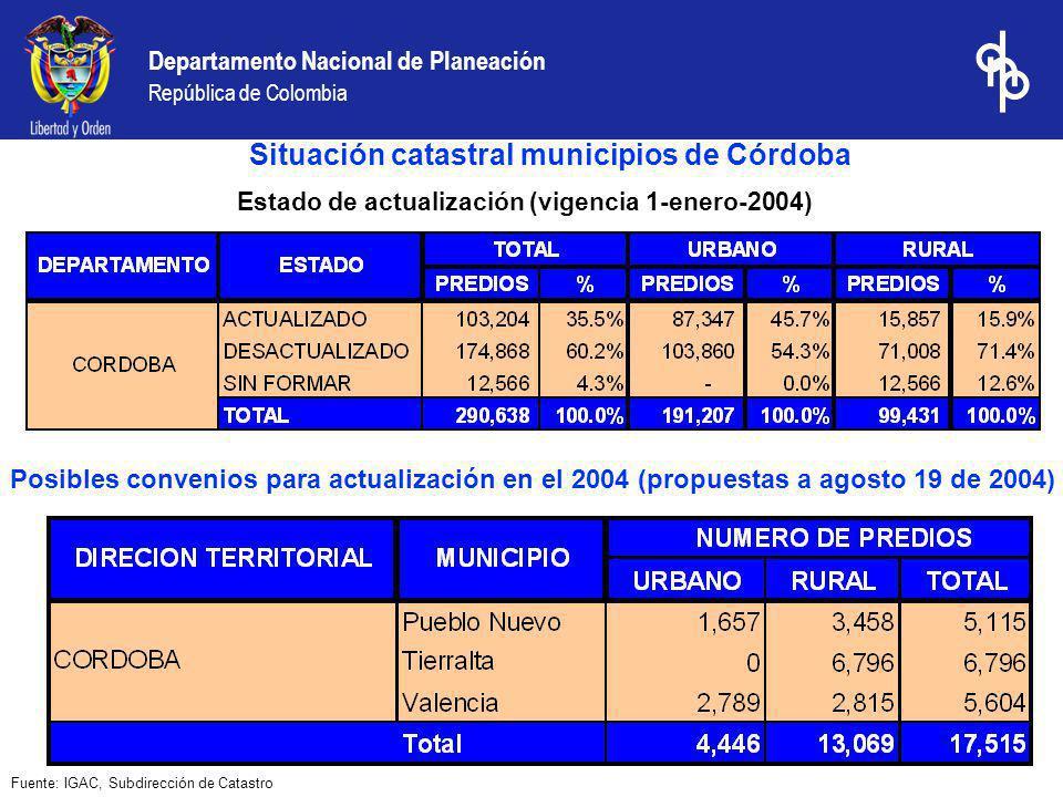 Departamento Nacional de Planeación República de Colombia Situación catastral municipios de Córdoba Fuente: IGAC, Subdirección de Catastro Estado de a