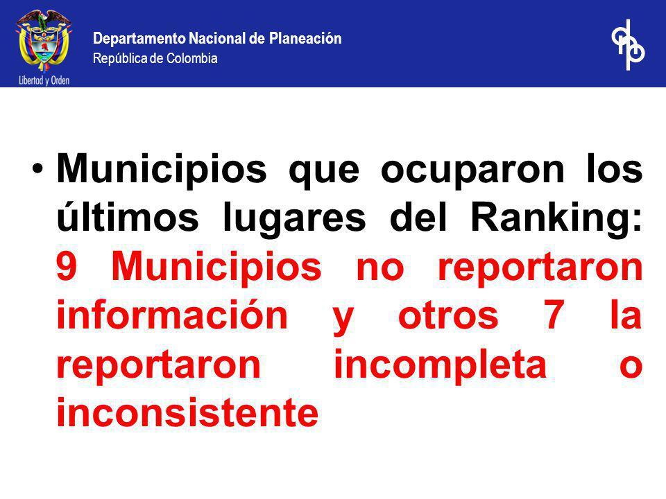 Departamento Nacional de Planeación República de Colombia Municipios que ocuparon los últimos lugares del Ranking: 9 Municipios no reportaron informac