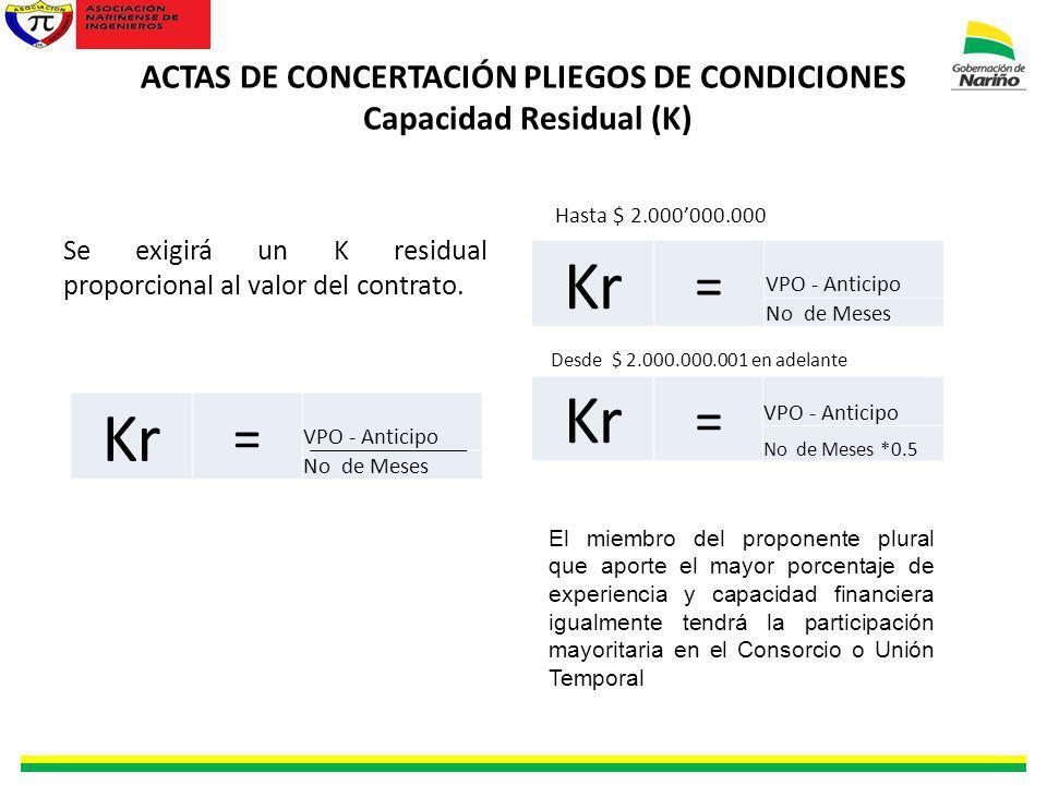 ACTAS DE CONCERTACIÓN PLIEGOS DE CONDICIONES Capacidad Residual (K) Se exigirá un K residual proporcional al valor del contrato. Kr = VPO - Anticipo N