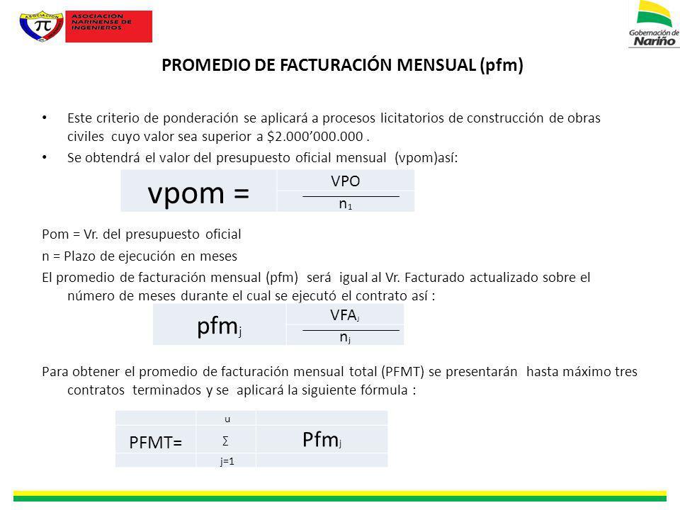 PROMEDIO DE FACTURACIÓN MENSUAL (pfm) Este criterio de ponderación se aplicará a procesos licitatorios de construcción de obras civiles cuyo valor sea