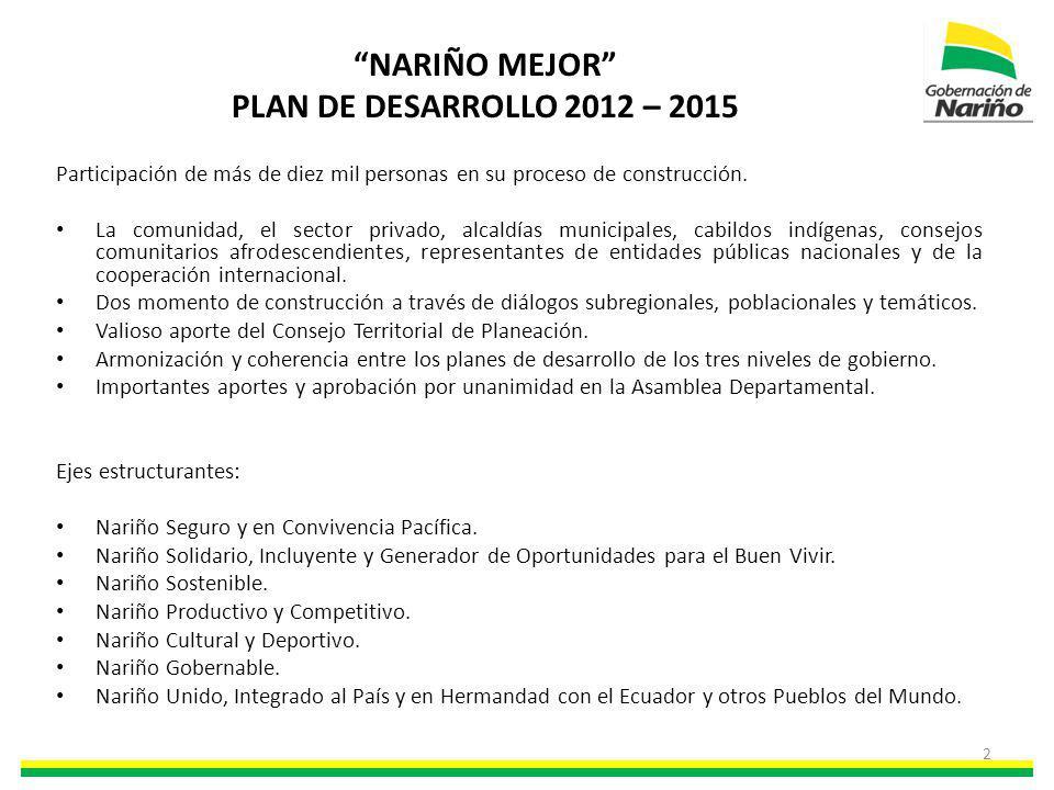 NARIÑO MEJOR PLAN DE DESARROLLO 2012 – 2015 Participación de más de diez mil personas en su proceso de construcción. La comunidad, el sector privado,