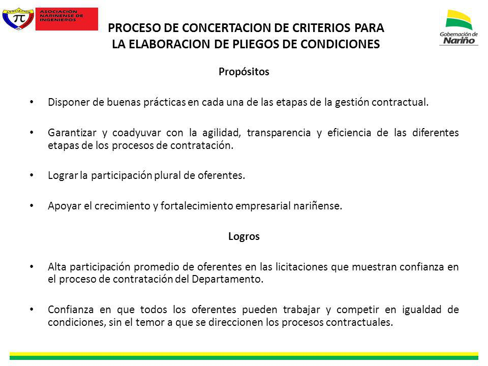 PROCESO DE CONCERTACION DE CRITERIOS PARA LA ELABORACION DE PLIEGOS DE CONDICIONES Propósitos Disponer de buenas prácticas en cada una de las etapas de la gestión contractual.
