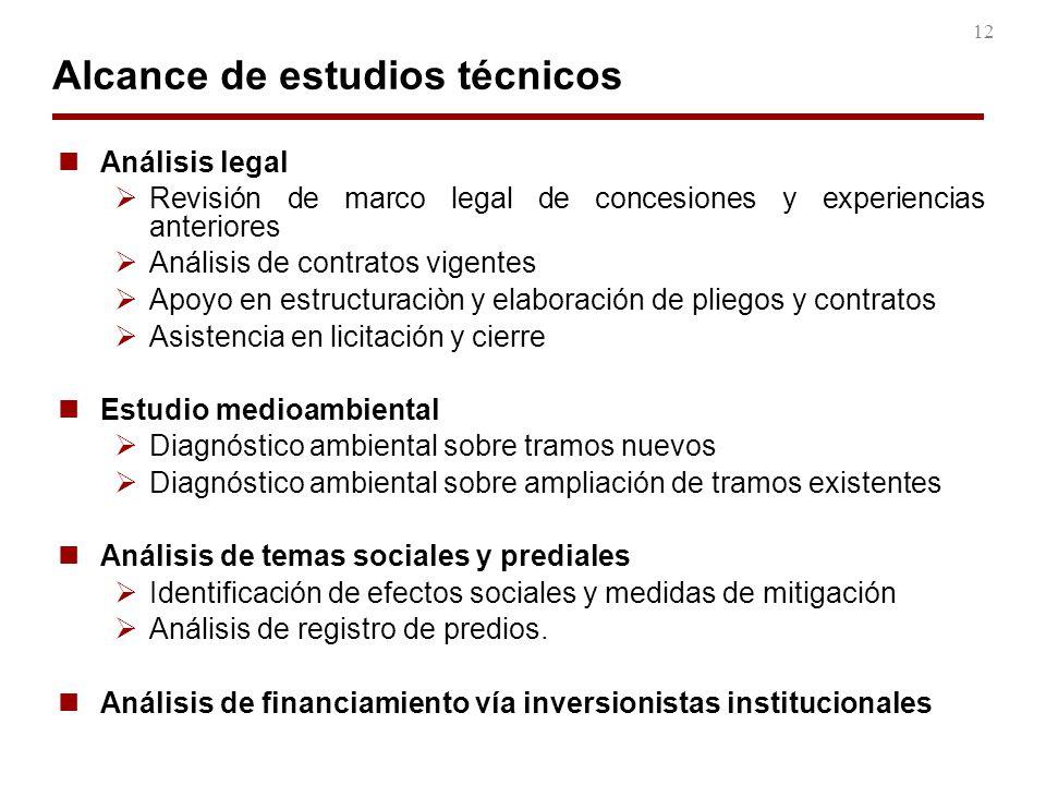 12 Alcance de estudios técnicos Análisis legal Revisión de marco legal de concesiones y experiencias anteriores Análisis de contratos vigentes Apoyo e